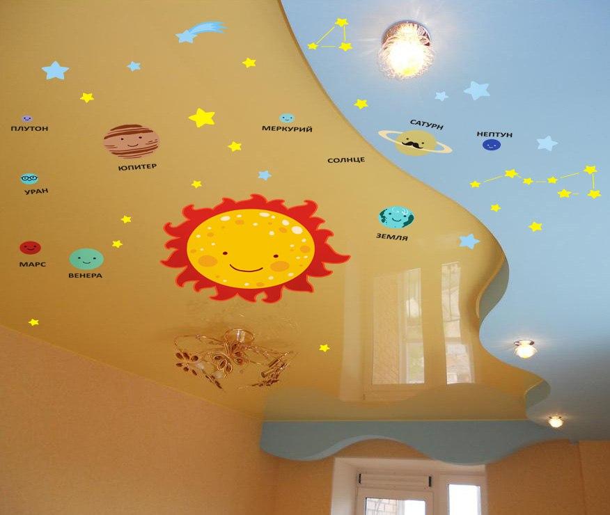 наклейка солнечная система фото, наклейка с планетами фото, звёзды наклейки фото, декор потолка звездами фото