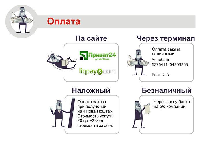 как оплатить виниловую наклейку ТМ DesignStickers схема