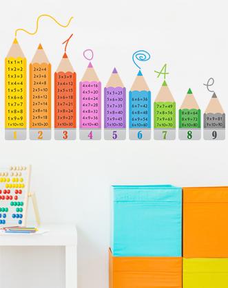 таблиця множення на стіну фото, таблиця множення олівці на стіну фото, таблиця множення на стіну в клас, оформлення 1 класу нуш фото, сучасне оформлення класу НУШ фото