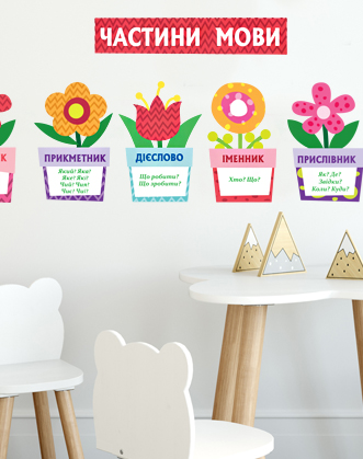 дидактичний матеріал для початкової школи на стіну фото, частини мови дидактичний матеріал фото